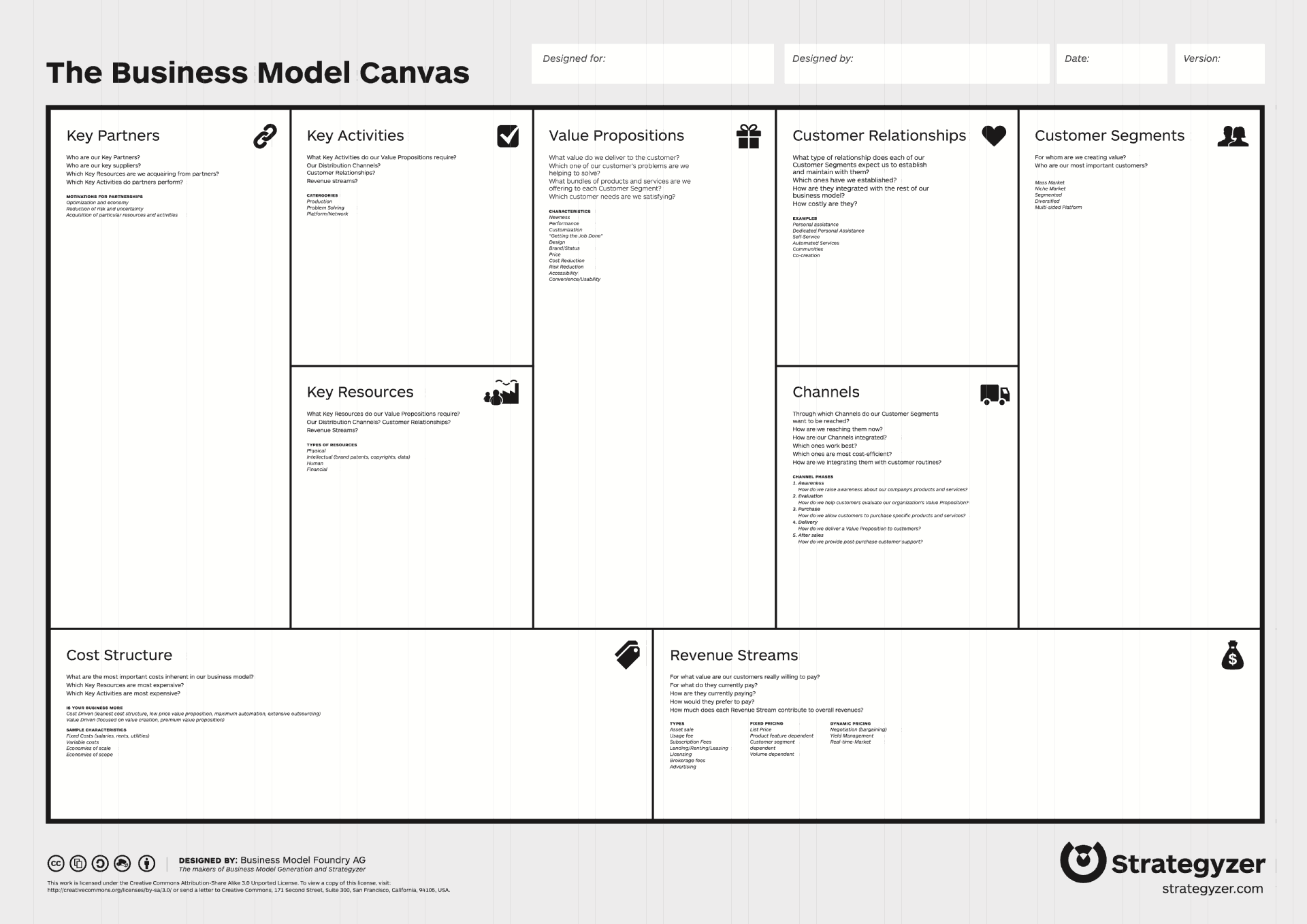 Business Model Canvas, Geschäftsmodell, Business Modell, Geschäftsmodellinnovationen