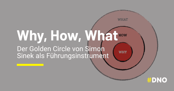 Why, how, what - Der Golden Circle von Simon Sinek