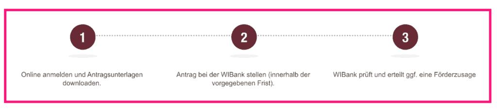 Die Beantragung des Digital-Zuschuss in Hessen
