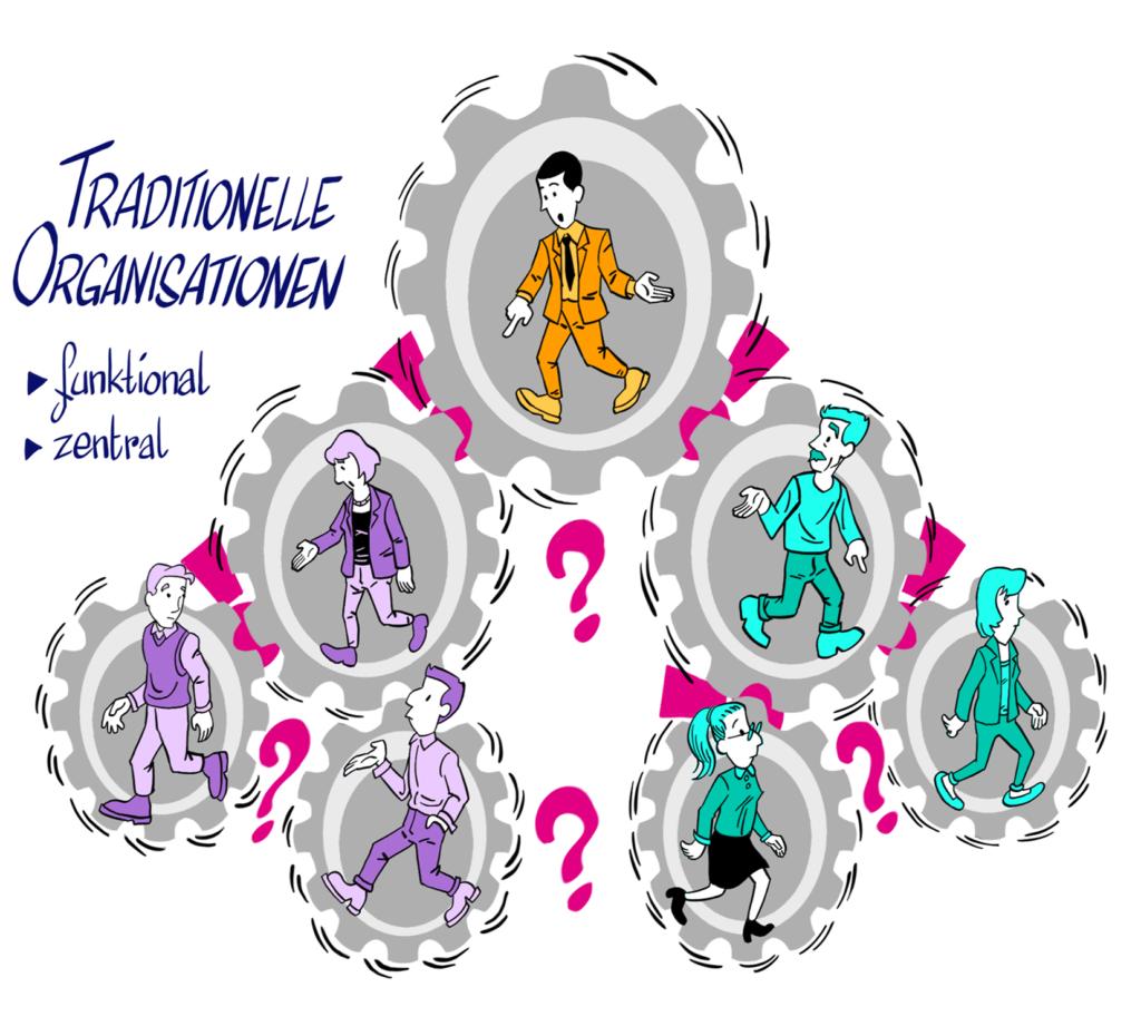 Traditionelle Organisationen