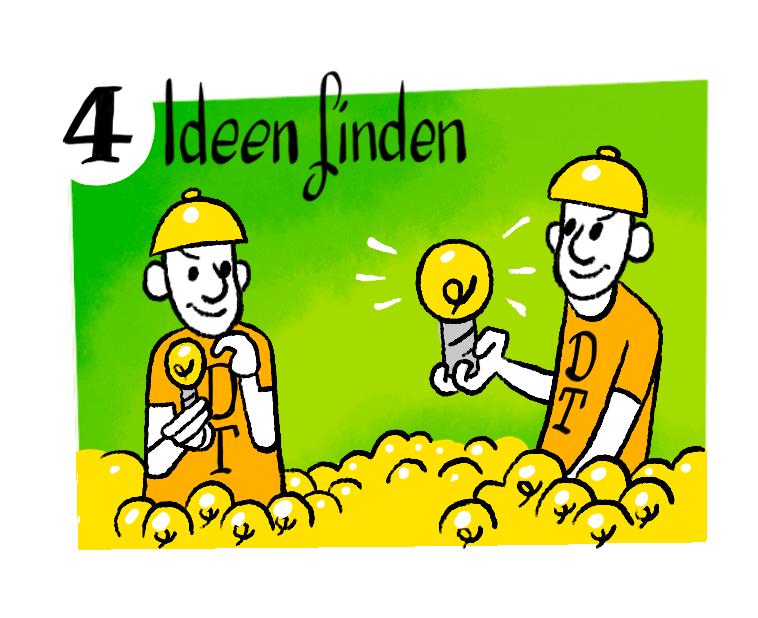 Design Thinking Phase 4: Ideen finden